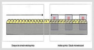 Clad project - Integasa